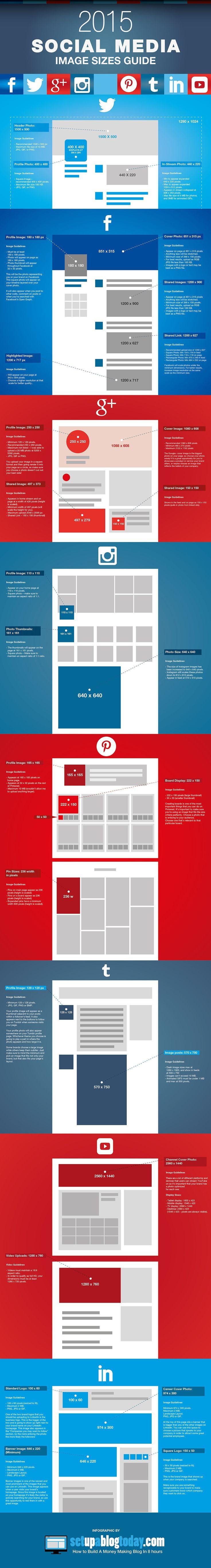 Infografía con los tamaños de las Redes Sociales